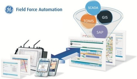 Field Force Automation von GE Energy