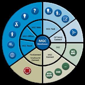 MGC Apps